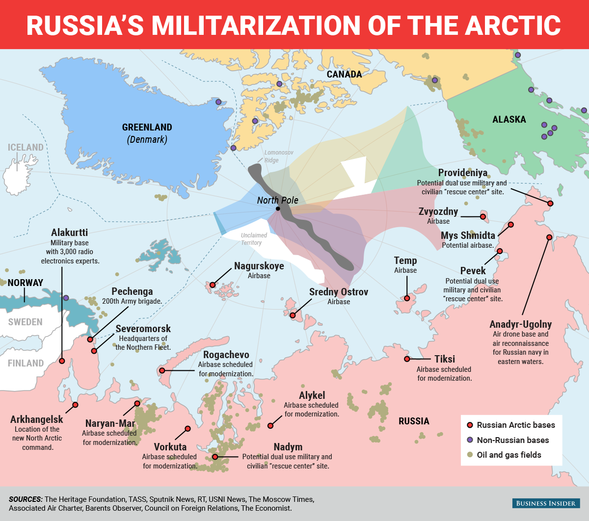 This Map Shows Russias Dominant Militarization Of The Arctic - Us russia map