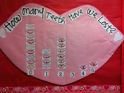 A tooth graph craft for your little one learning how to count, from your pediatric dentist locator, Dentists 4 Kids. www.dentists4kids.com #Dentists4Kids #pediatric-dentist