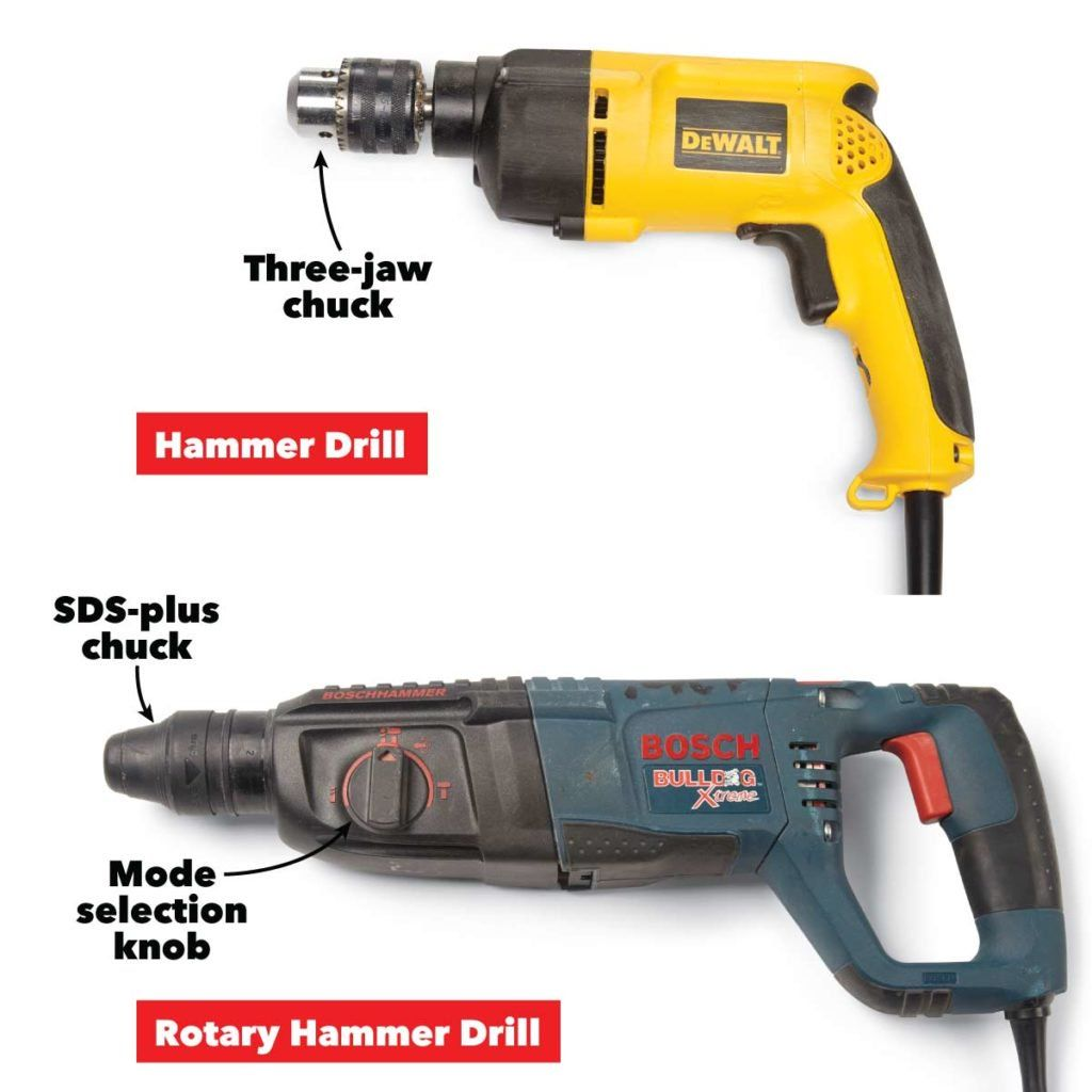 Differences Between A Hammer Drill And Rotary Hammer Hammer Drill Drill Hammers