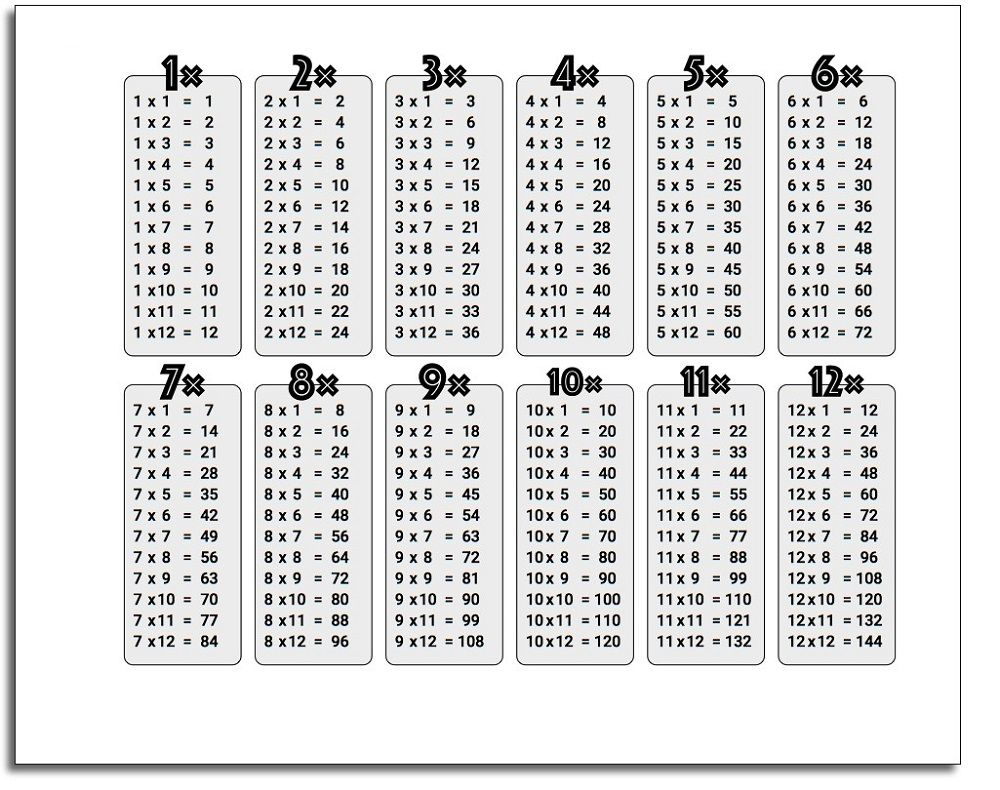 1 12 Times Tables Free K5 Worksheets Times Tables