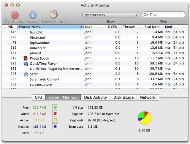 mac os x 10.8 inactive memory