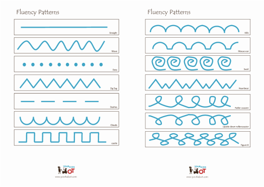 Fluency Patterns at Your Kids OT   Pre writing ...
