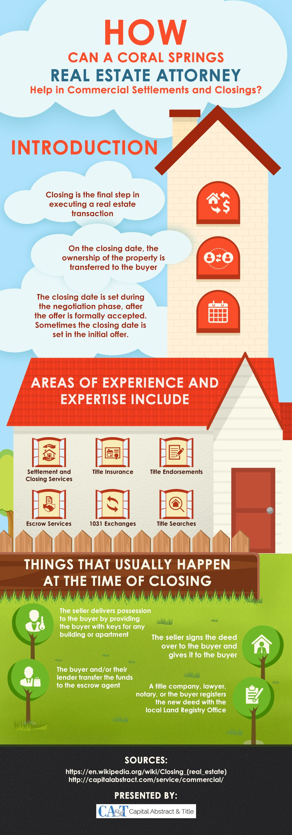 Infographic why you need a real estate attorney real