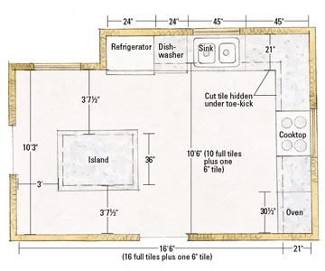 Restaurant Kitchen Plan Dimensions restaurant kitchen layout buslineus small designkitchen remodeling