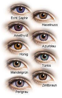Augenfarben Liste