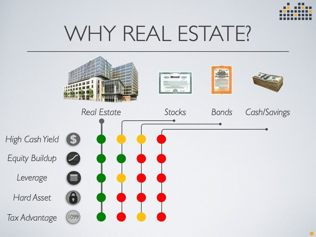 Commercial Real Estate 7 Unique Benefits Best way to