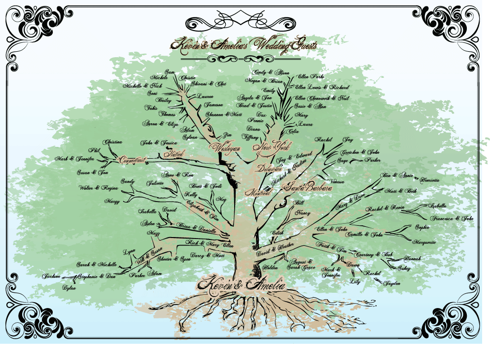 Create A Personalized Wall Family Tree Art Poster  Tree Print