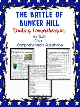 Article (basics) Chart for completion 5 multiple choice ...