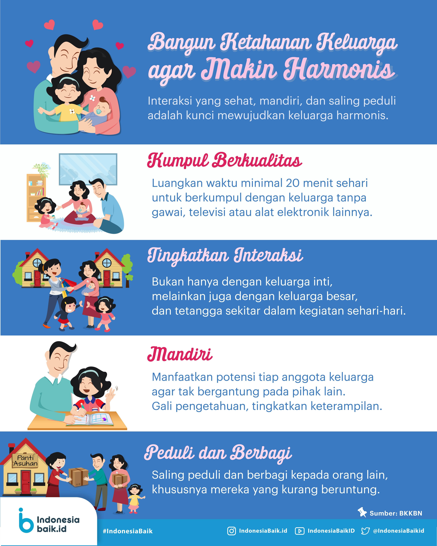 Bangun Ketahanan Keluarga Agar Makin Harmonis Indonesia Baik Pendidikan Dasar Pendidikan Psikologi Perkembangan