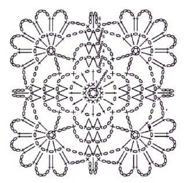 Esquares unit crochet pattern | Saad | Pinterest | Tejido, Patrones ...