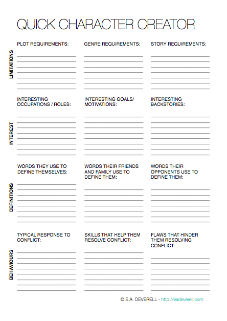 Character Creation (Writing Worksheet Wednesday) | Worksheets ...
