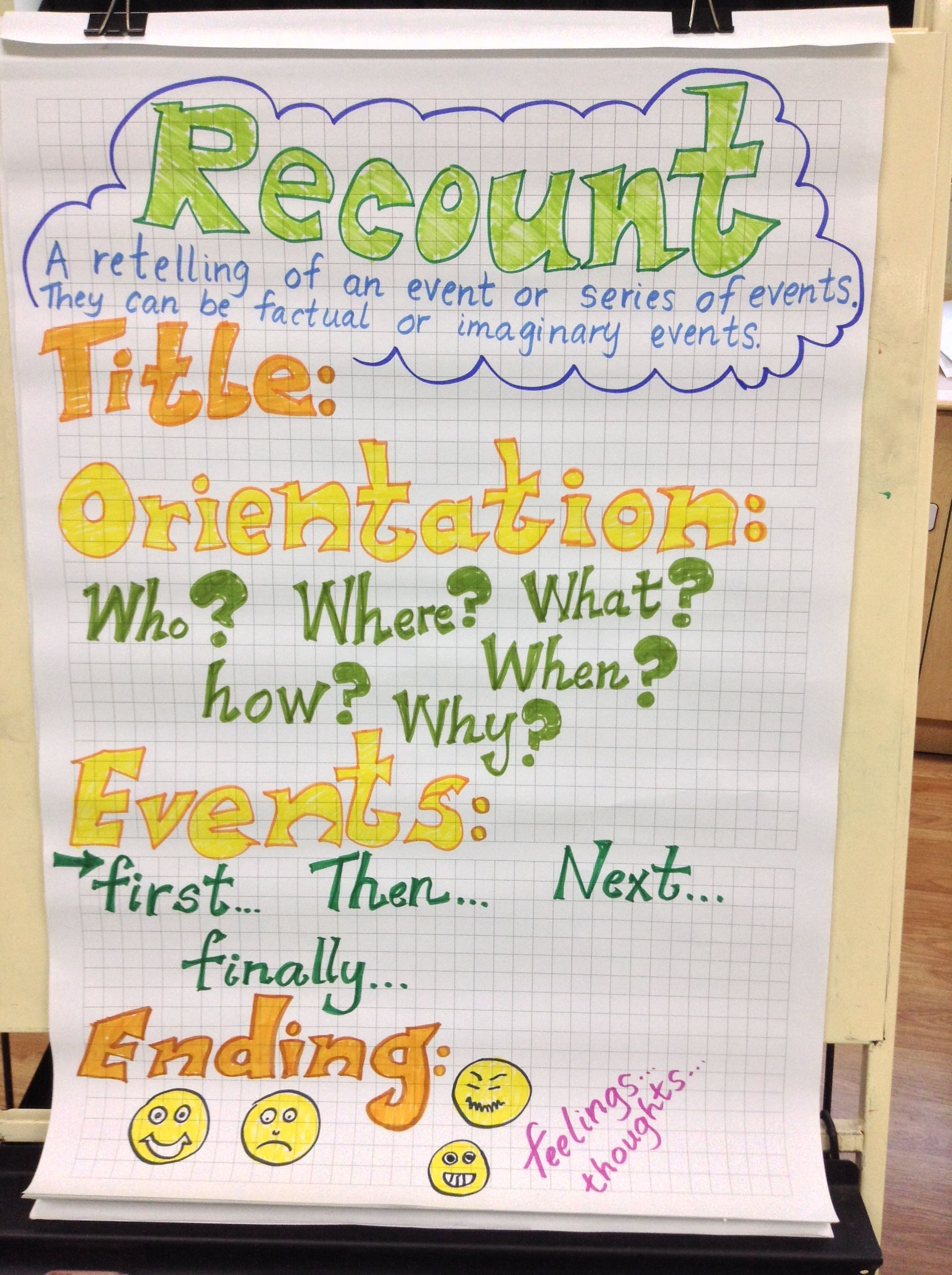 Writing Recounts In Grade 1