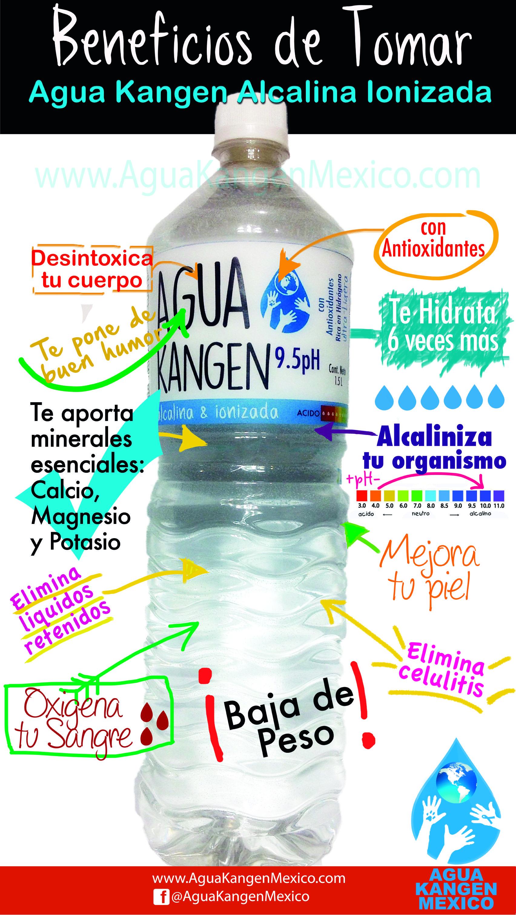 Beneficios De Tomar Agua Kangen Agua Alcalina Ionizada Antioxidante Nota No Estamos A Favor Beneficios De Tomar Agua Agua Alcalina Beneficios De Beber Agua