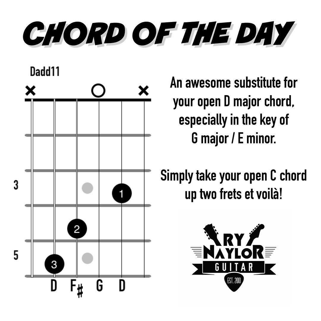 Em9 Guitar Chord Choice Image Basic Guitar Chords Finger Placement