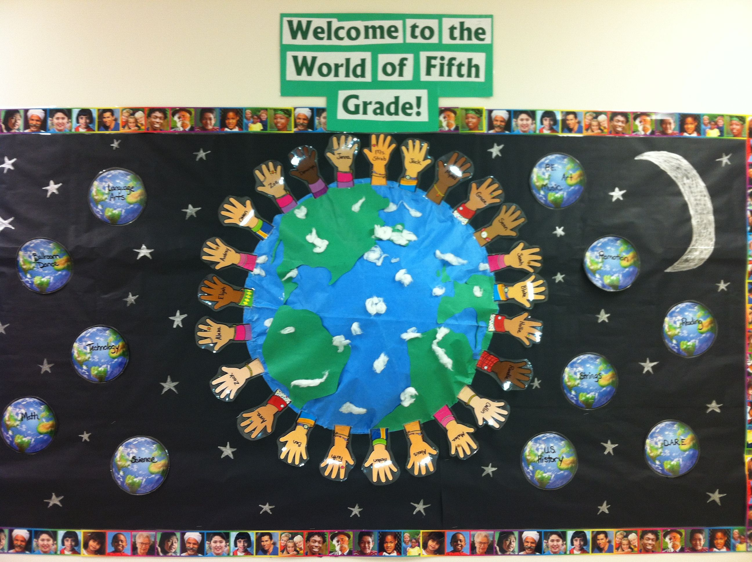 Around The World Themed Board Welcome To The World Of