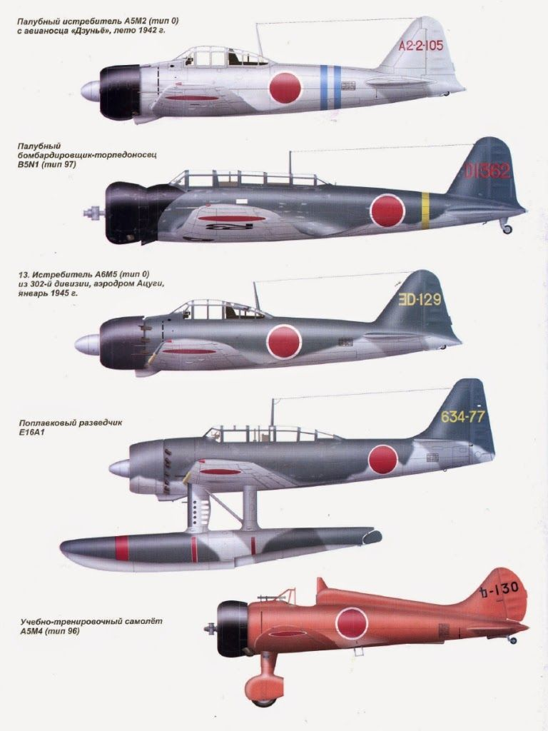 WW2 Japanese Fighter Picture