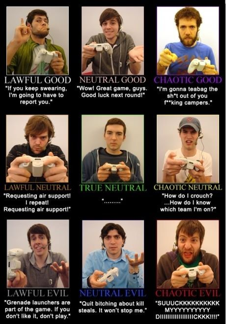 Which Type Of Gamer Are You? | Video Games | Video game memes, Funny