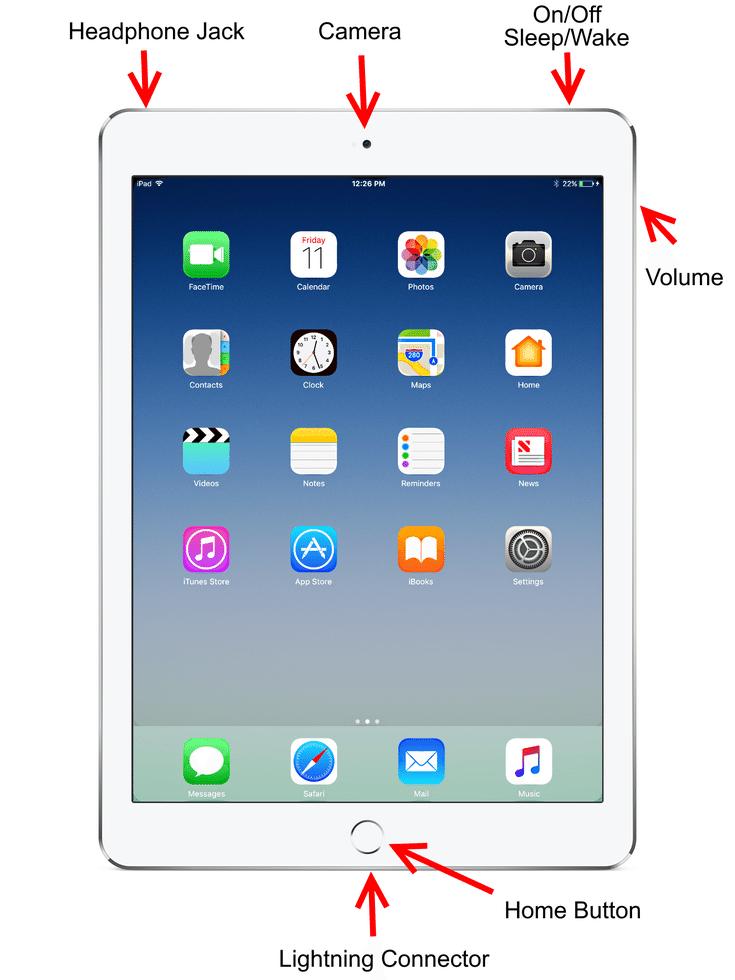 An Extensive Guide to the iPad Ipad apps, Ipad, Ipad