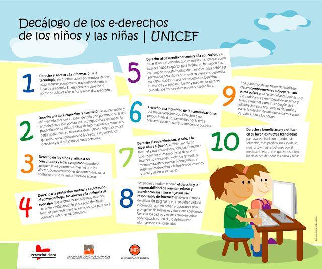 De Interés Decálogo Unicef Los E Derechos De Los Niños Y Las Niñas Derechos De La Infancia Derechos De Los Niños Deberes De Los Niños