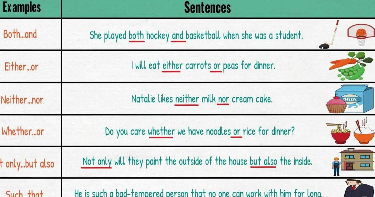 Correlative Conjunctions English Grammar English And Learning