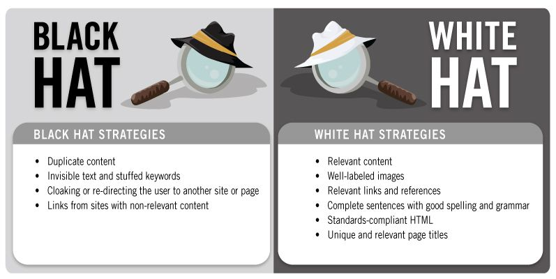 42 Seo Terms You Must Know To Not Get Screwed By Your Seo Company Improve Blog Traffic White Hat Seo Black Hat Seo