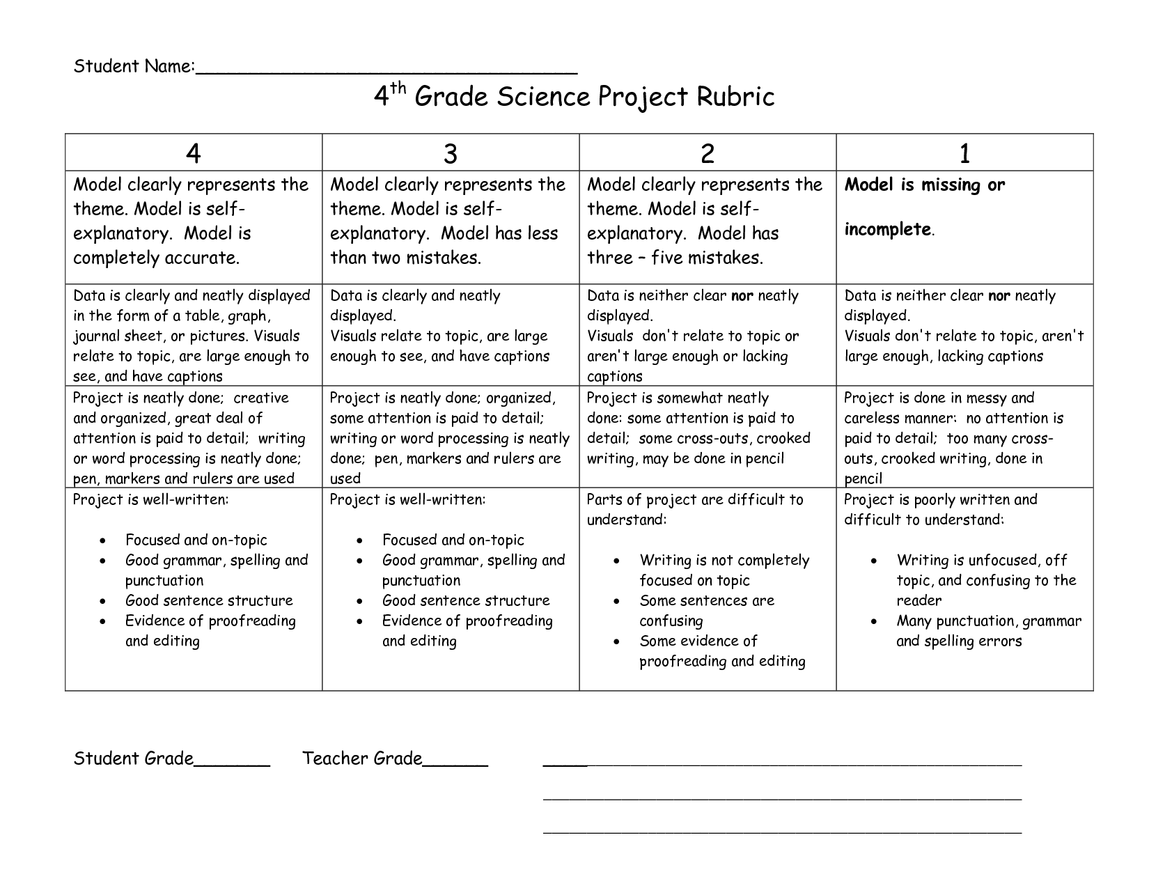 4th Grade Science Project Rubric