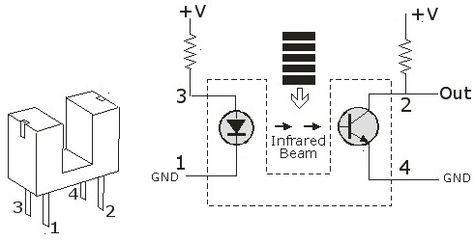 Arduino Optical Position Rotary Encoder | Arduino in 2019 | Arduino