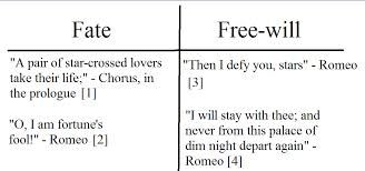 hamlet fate vs free will essay