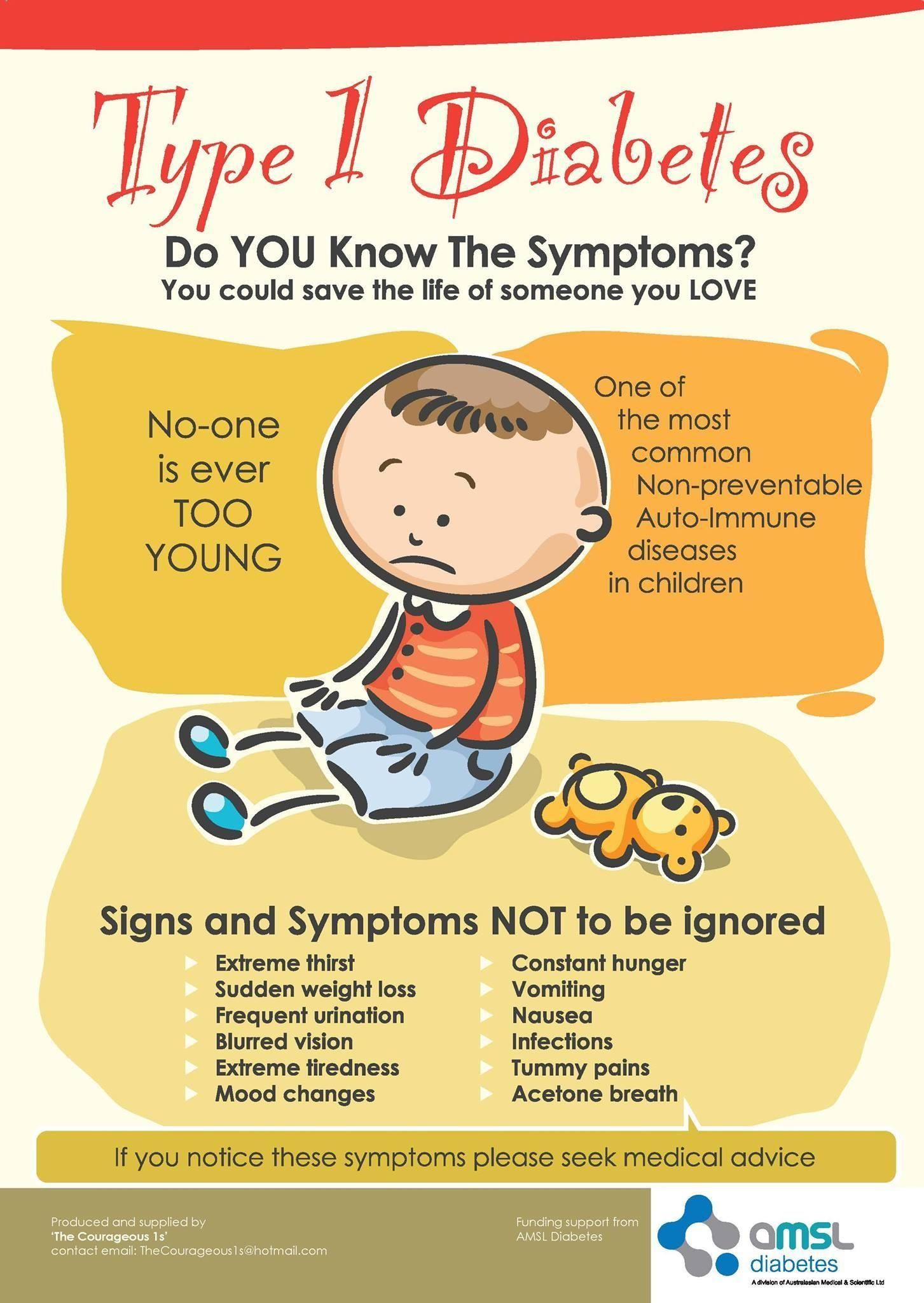 KNOW THE SYMPTOMS Please share… Awareness is the most important thing
