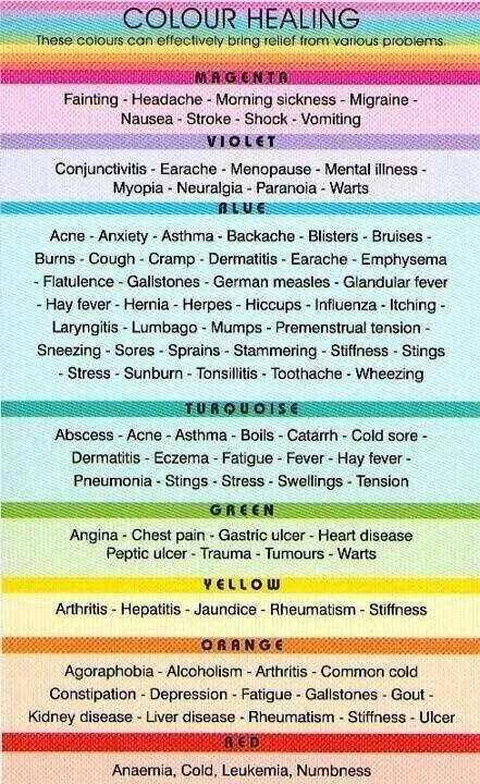 Color healing chart | Metaphysical Soul Food | Reiki