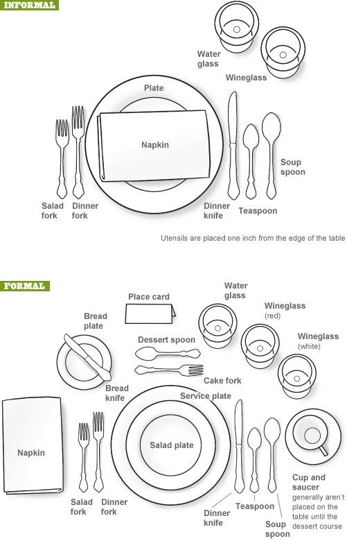 Printables Ffa Emblem Worksheet 1000 images about ffa greenhands on pinterest foxs news timeline and farm kings
