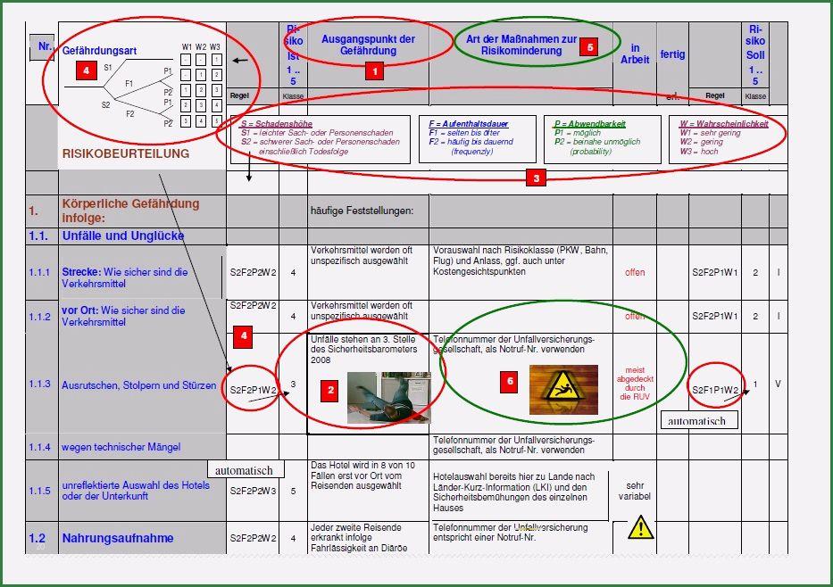 Risikoanalyse Durchfuhren Mit Muster Vorlage 8