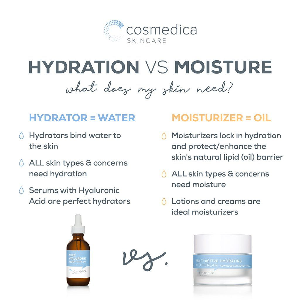 Hydration vs. Moisture; What Does My Skin Need?  Skin care, Skin