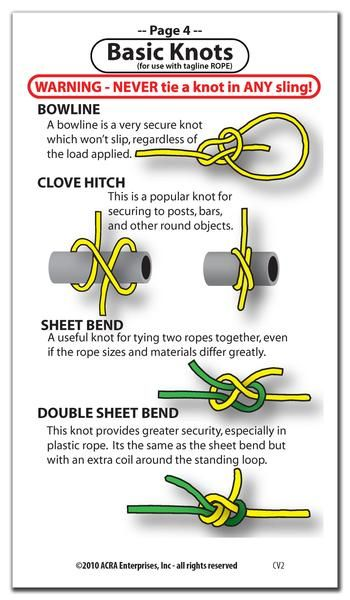 4 Best Handy Knot Guides You Can Print U0026 Practice Anywhere Manual Guide