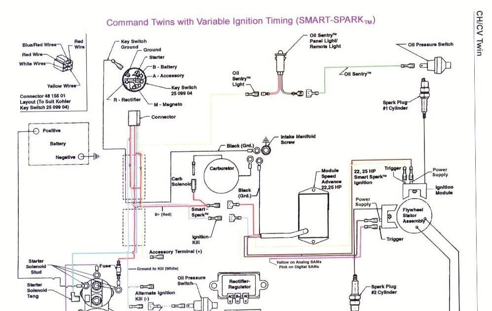 6 Prong Lawn Mower Ignition Switch Wiring Diagram