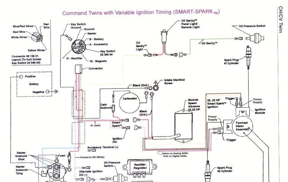 Kohler Starter Solenoid Wiring Diagram