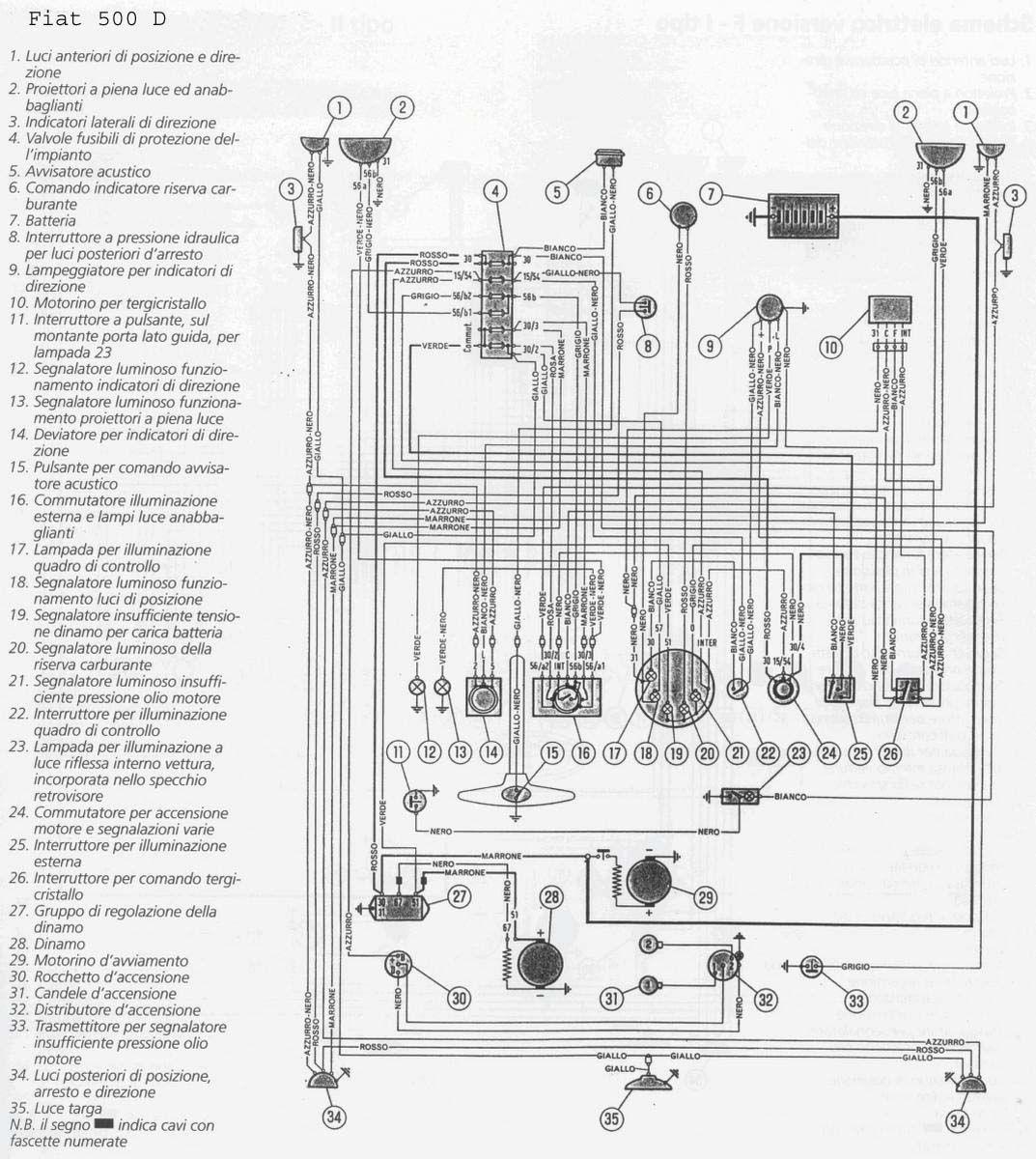 fiat toro wiring diagram de usuario