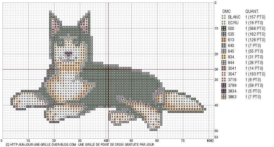 Pin de Lisa Oura en Cross stitch dogs and cats | Pinterest | Punto ...