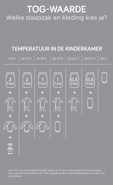 tog-waarde: welke kledij kies je voor je baby? | parenting winz | bebe