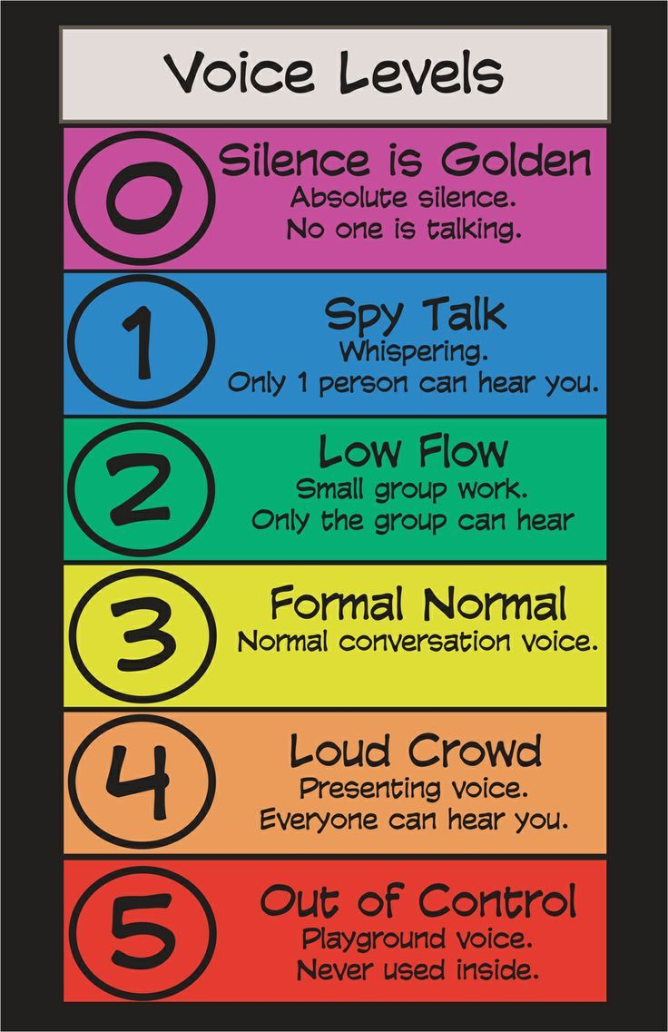 color chart for school: 2 different voice level charts free printables 11x17 great