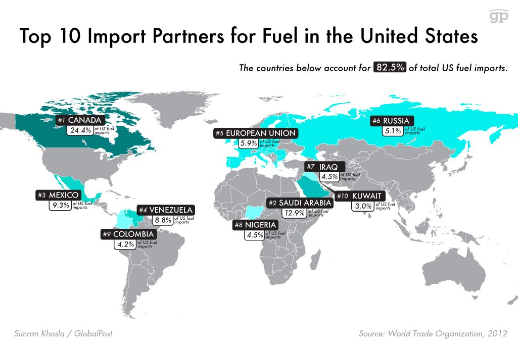 These Maps Show From Where The Us