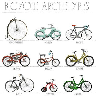 Bicycle Archetypes Printable