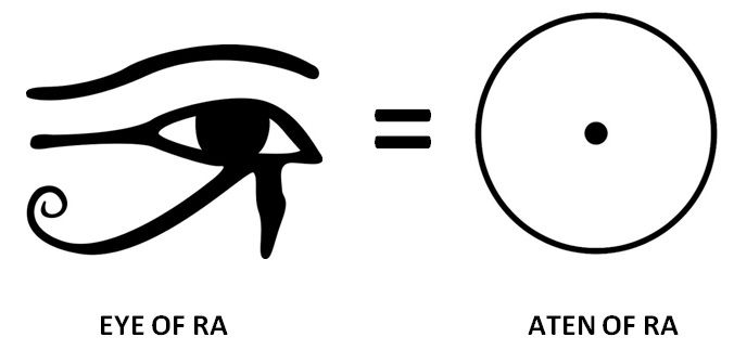 Aten Of Ra All Seeing Eye The Key Symbolism Of All Knowledge And