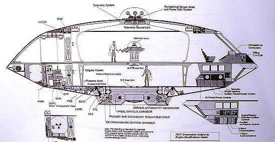 plans for jupiter 2 - - Yahoo Image Search Results   Cool things to