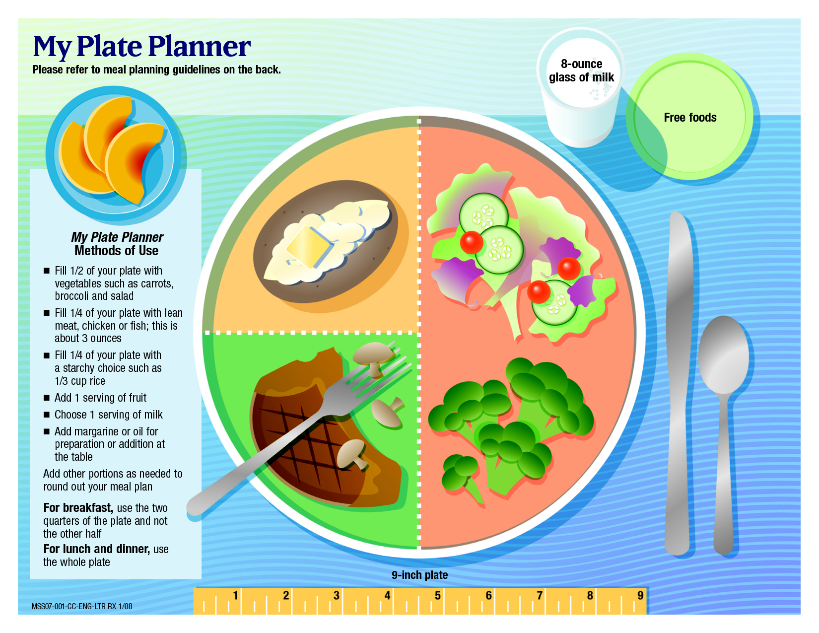 plate portion template Plate Planner English, letter
