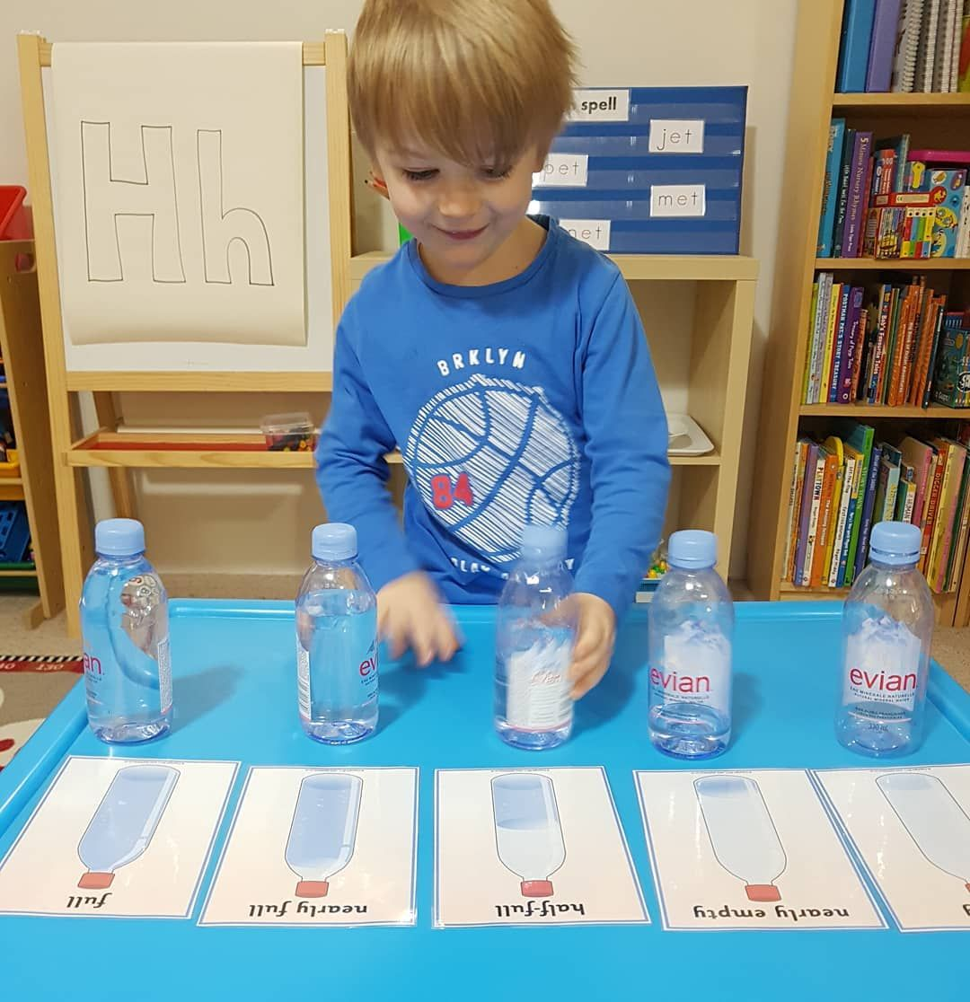 Revisiting Capacity Totschool Earlyyears 2yearolds