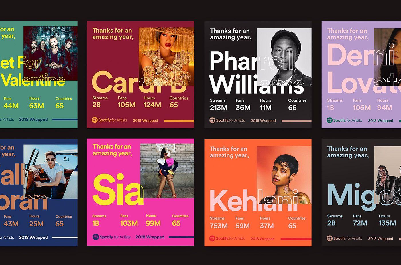 Https Www Behance Net Gallery 75636503 Spotify 2018 Wrapped Spotify Social Media Design Design