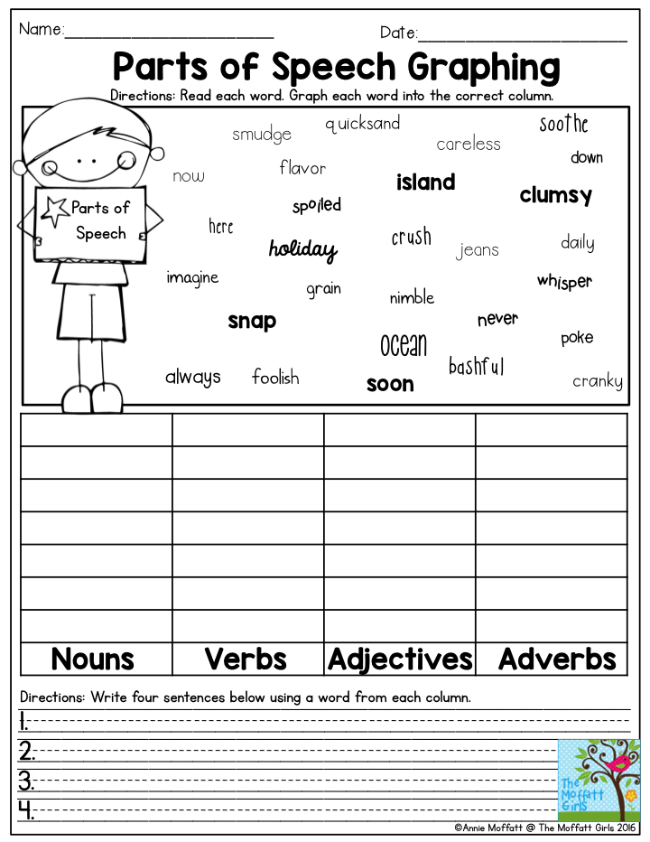 Parts of Speech Graphing- Graphing Grammar! Circle and write each ...