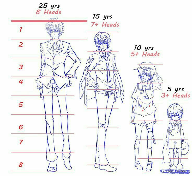Anime Boy Young Childhood Different Ages Time Lapse Text