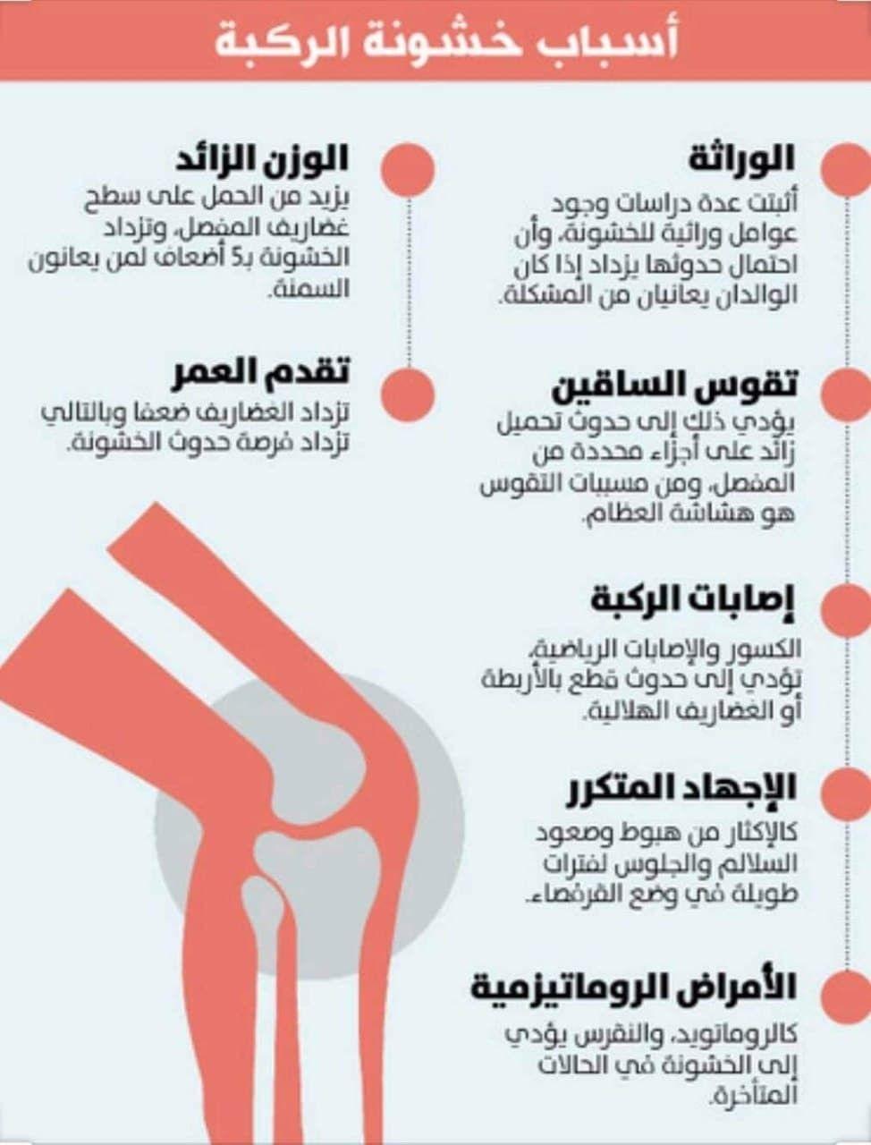 Pin By Emad Fouad On صحة و عافية In 2021 Scraper Spatula Scraper Utensil